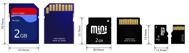 SD Card Size Classification