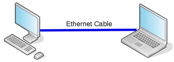 transfer-files-from-pc-to-pc-with-ethernet-cable-1