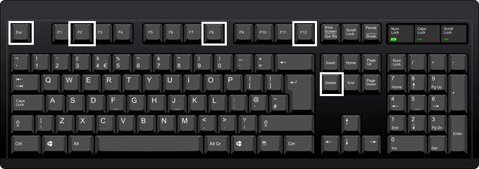 BIOS Key on Windows