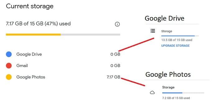 Google Drive Manage Storage