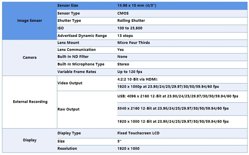 blackmagic design pocket cinema camera image sensor