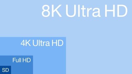 8K Video Comparison
