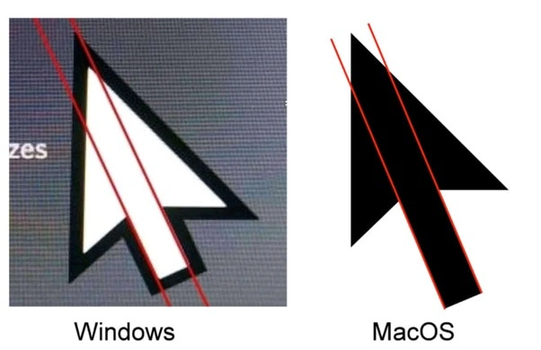 mouse cursor windows and macos