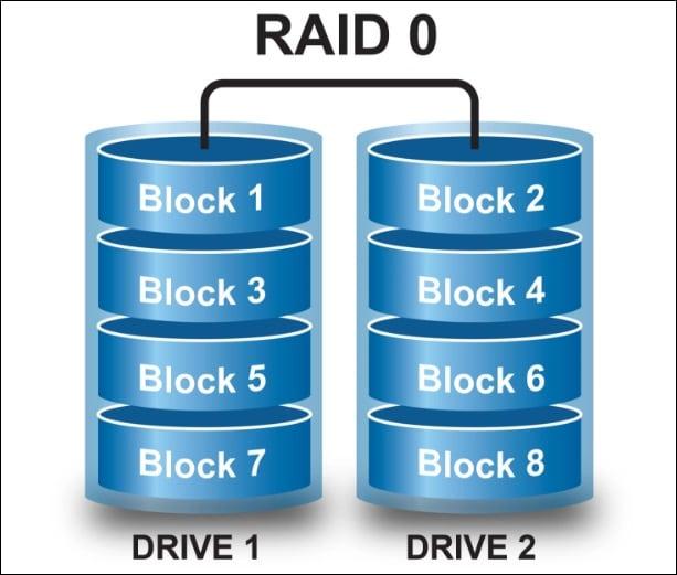 raid-0-data-recovery-1