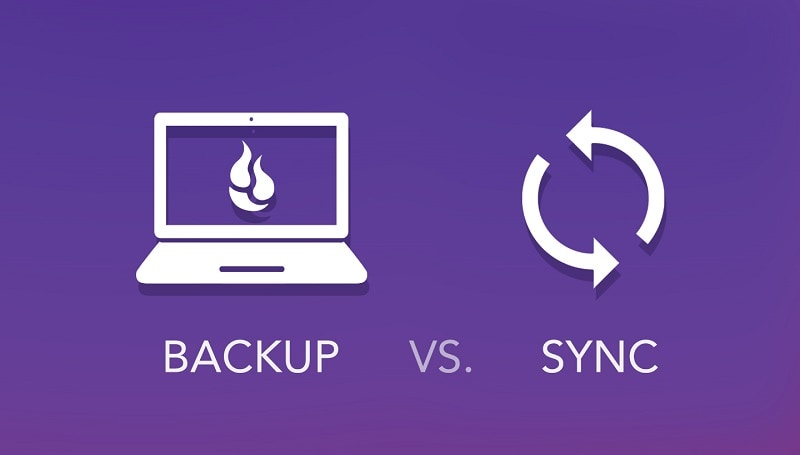 Difference between Real-time Backup and Sync