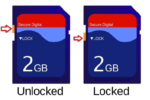sd card write protection switch