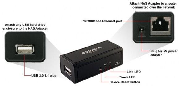 nas usb adapter ports