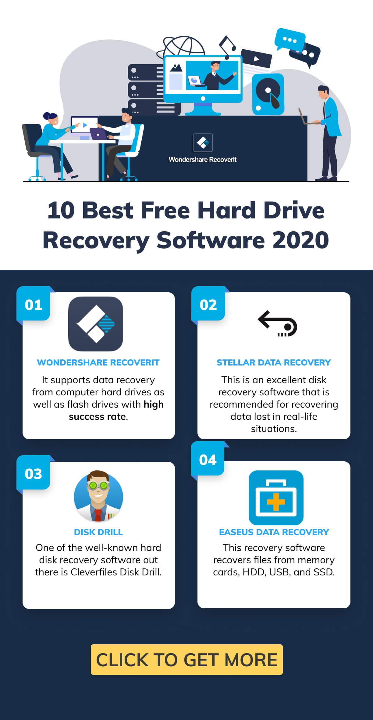 10 best data recovery software