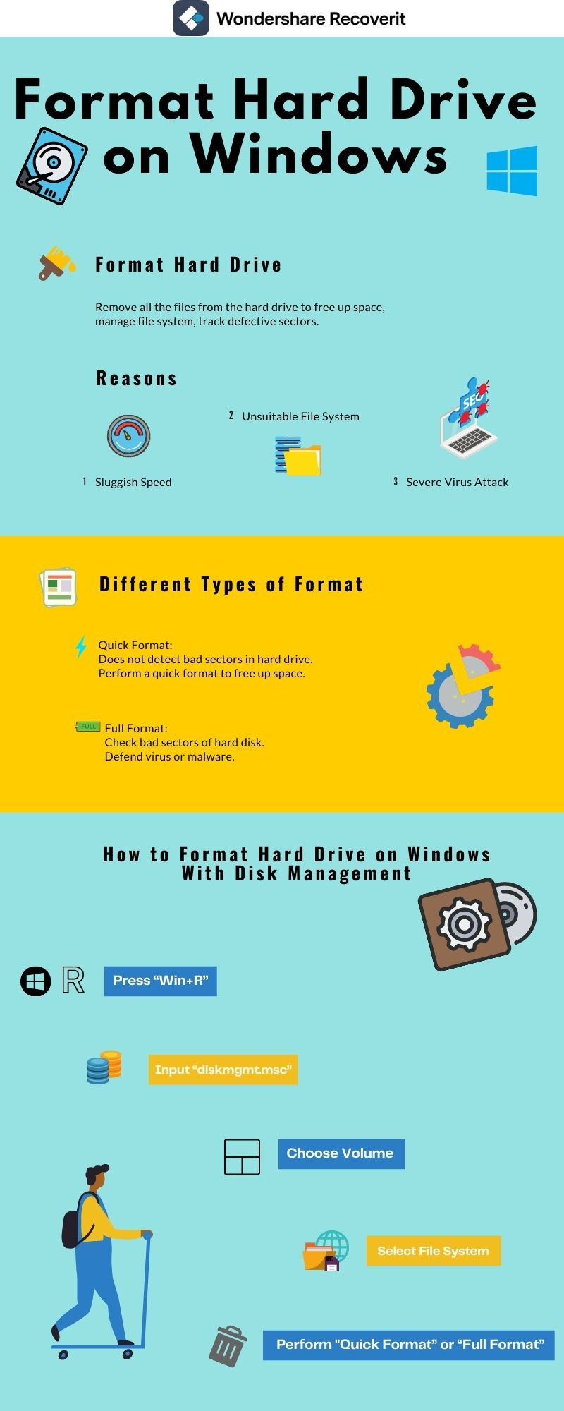 format hard disk windows 7