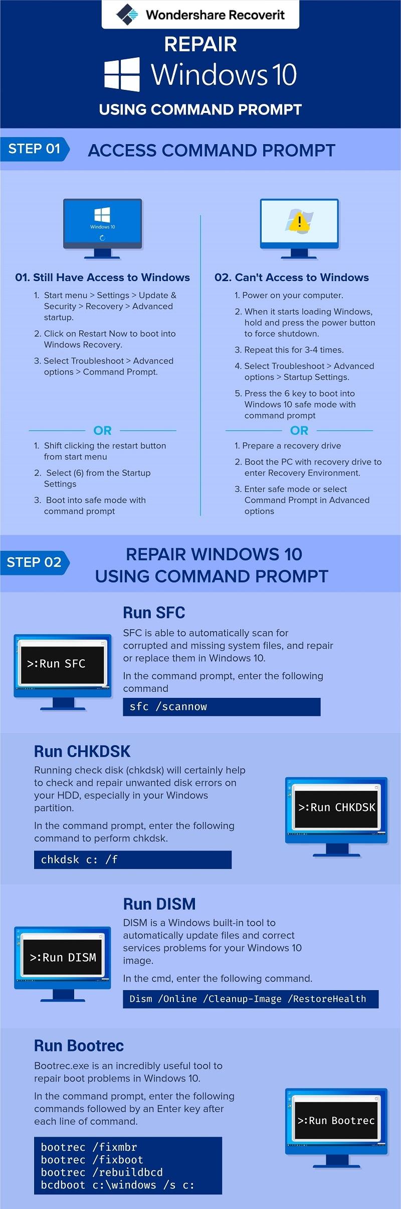 Repair Windows 10/8.1/8/7 Using Command Prompt