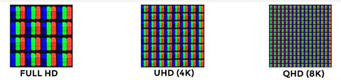 comparsion among full,4k and 8k