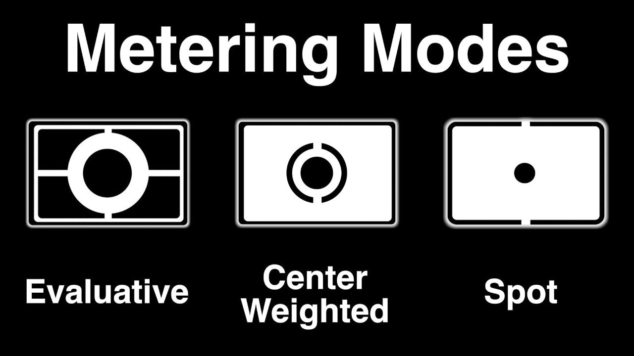 choose the right meter mode