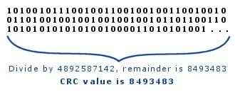 CRC Value Calculation