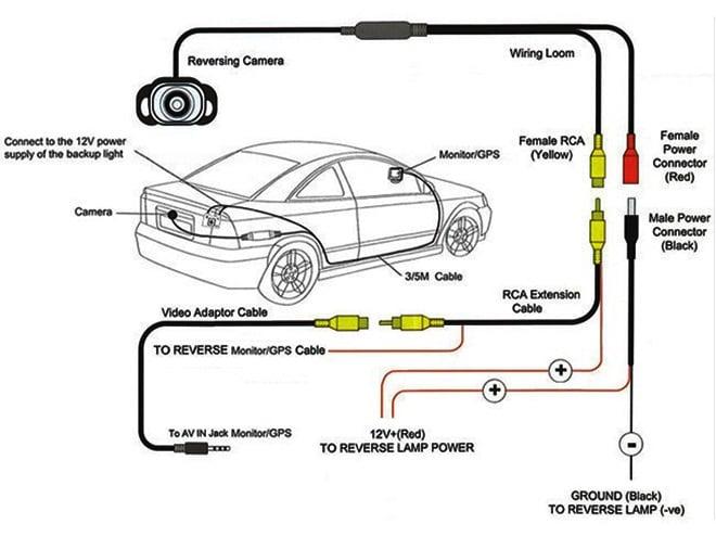 Backup Camera Configuration System