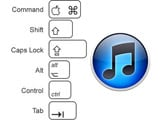 10 iTunes Keyboard Shortcuts You Should Know