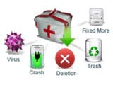 3 Ways to Do Data Rescue Mac Easily