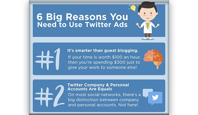 Use Twitter Ads