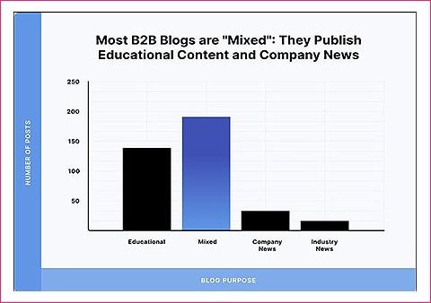 educate audience