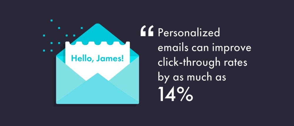 Personalizing Emails.