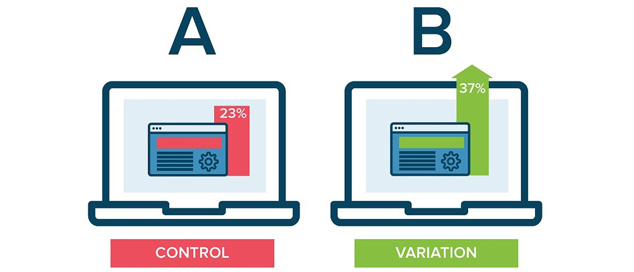 A/B Tests.