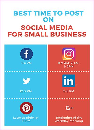 Social Media Optimal Times