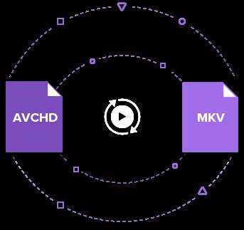 convert AVCHD to mkv