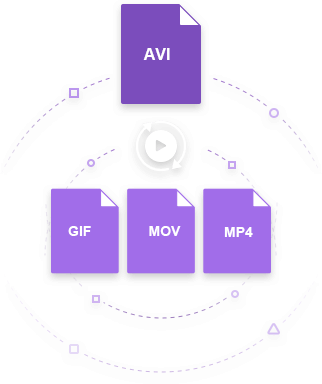 AVI to GIF converter