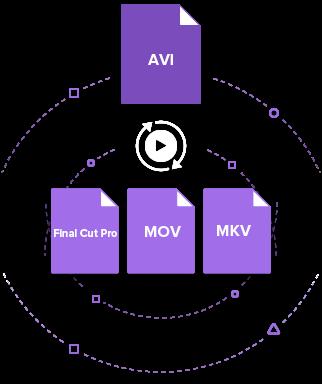 convert AVI to Final Cut Pro