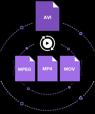 convert AVI to MPEG on Mac