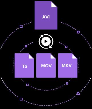 convert AVI to TS