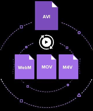 convert AVI to WebM