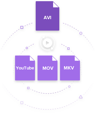 convert AVI to YouTube