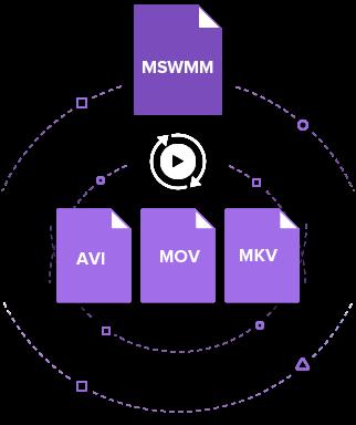 MSWMM to AVI converter