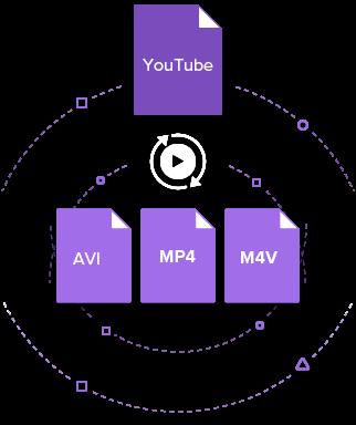 convert youtube to avi