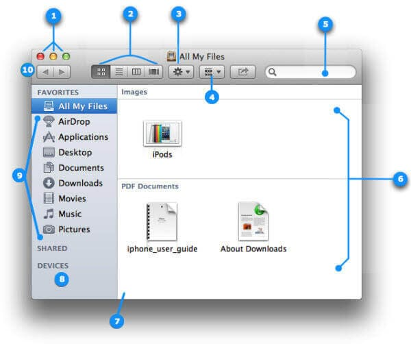 free dvd burner for Mac - finder