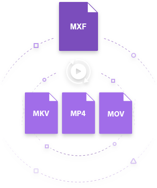 MXF to MOV
