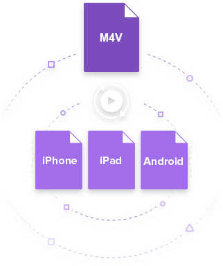 M4V to iPhone iPad