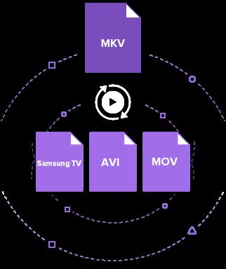 Play MKV on Samsung