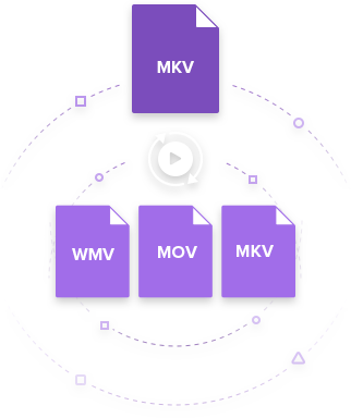 Convert MKV to WMV