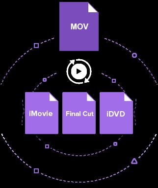 import MOV to iMovie