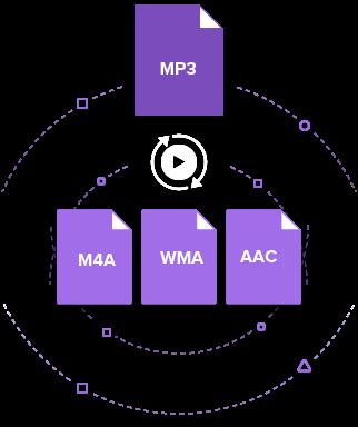convert AVI to MP3