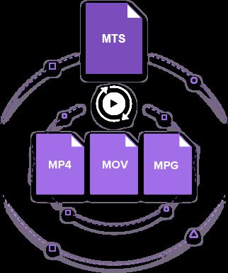 best Panasonic MTS/M2TS converter