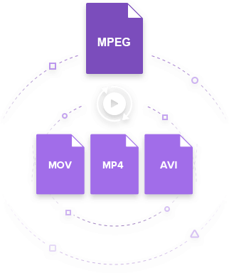 convert MPEG to MP4