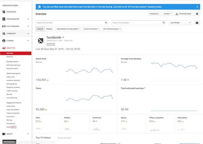 youtube traffic data