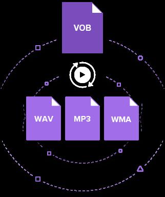 VOB to MP3 converter
