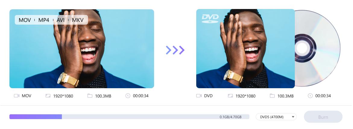 gravar vídeos em DVDs
