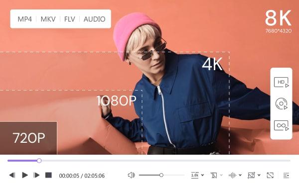Reproduza vídeos de até 8K