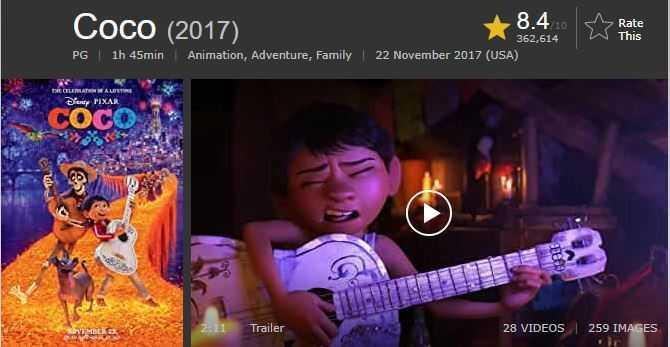 40 beliebte Silversterfilme: 20. CoCo
